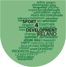 Sport 4 Development Ireland Logo