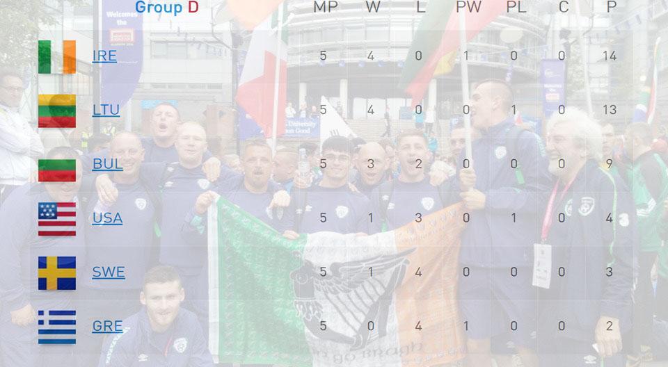 Team Ireland 2